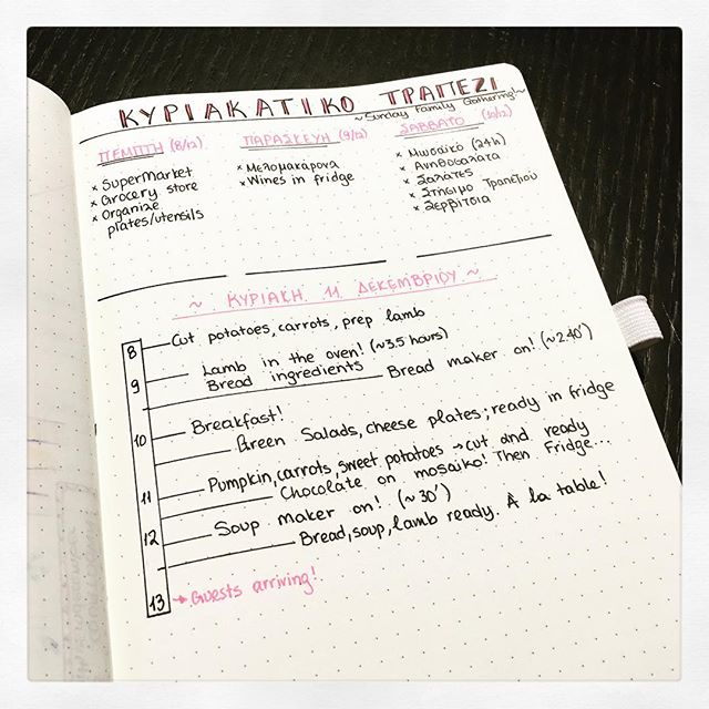 Bulletjournal: Sunday's meal cooking diagram