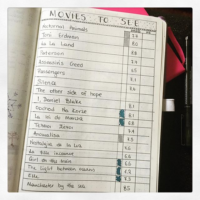 BulletJournal: Movies List