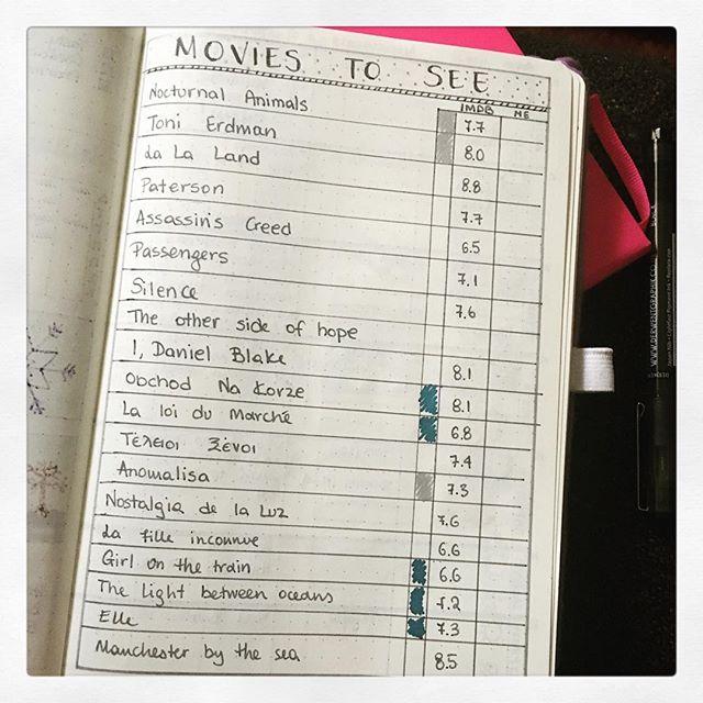 BulletJournal: Movies List