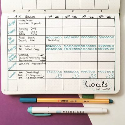 Weekly goal tracking